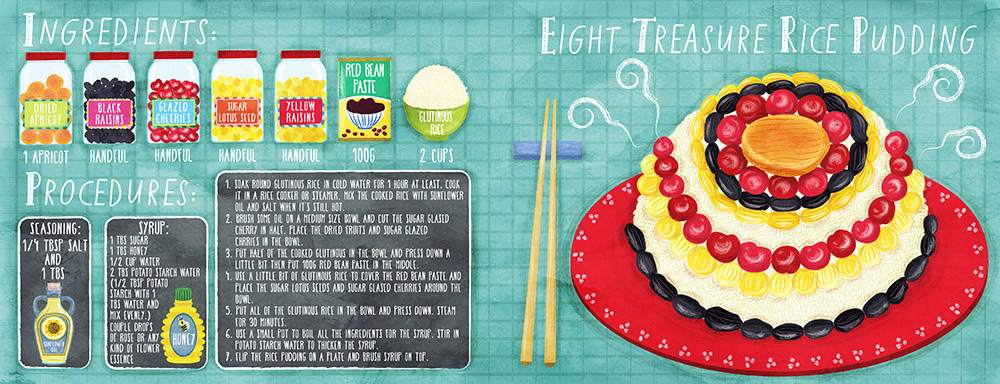 They Draw and Cook Recipe Illustrations Part 2