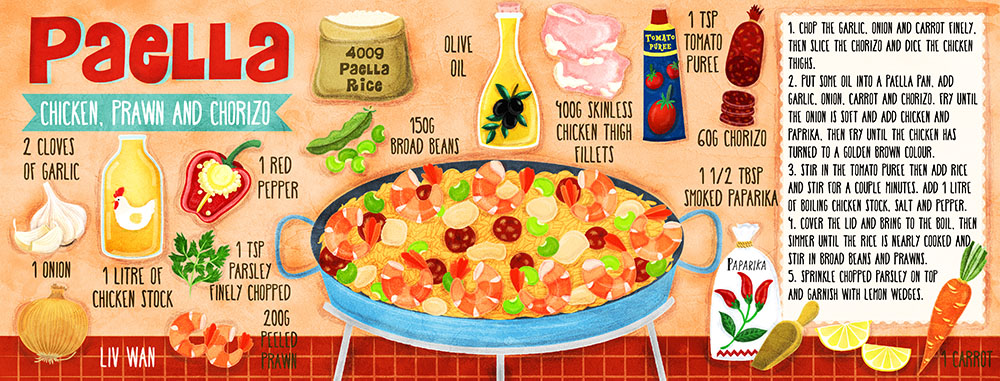 chicken and prawn pale recipe illustration