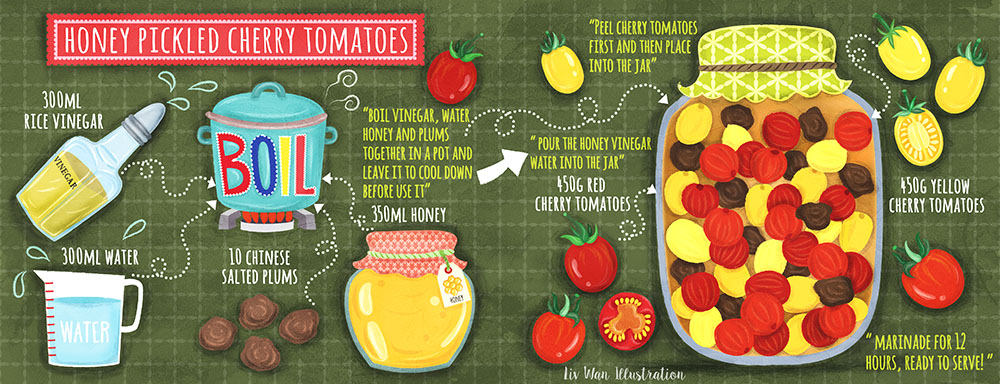 honey pickled cherry tomatoes recipe illustration