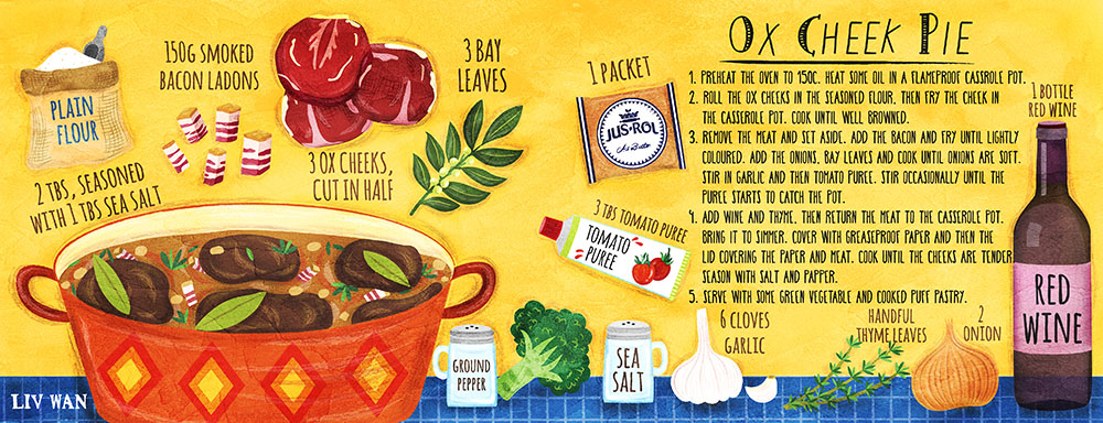 ox cheek pie recipe illustration