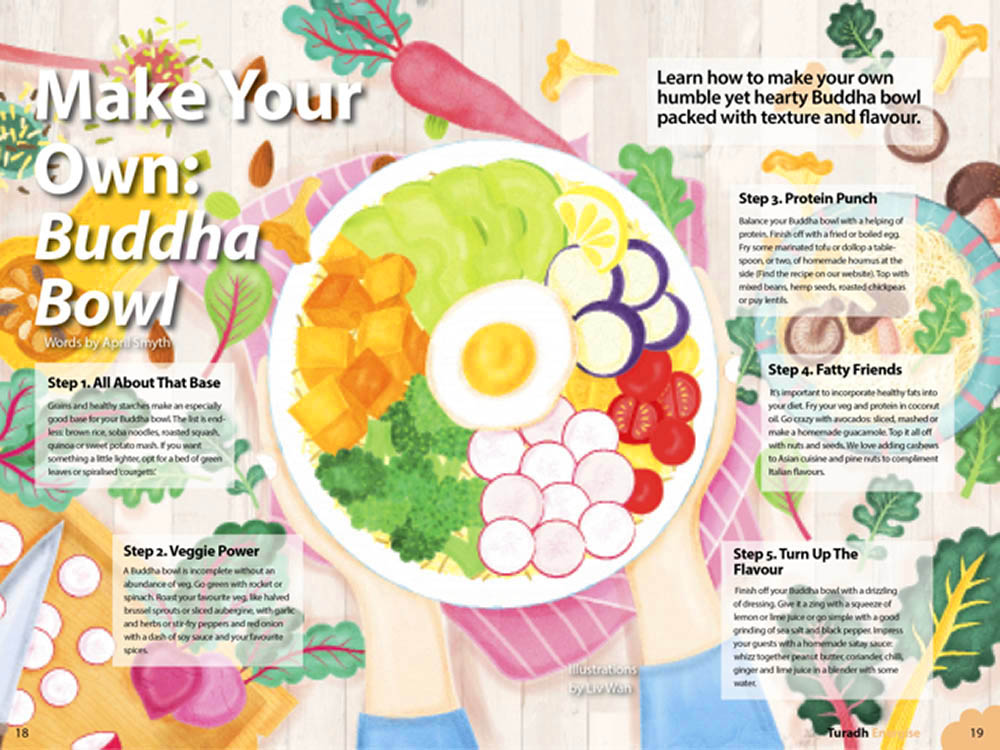 buddha bowl magazine spread