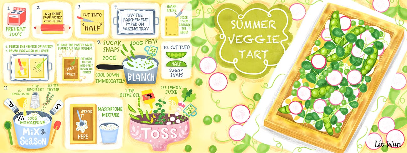 summer veggie tart recipe illustration