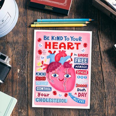 Be Kind to Your Heart-Anatomy Poster, Mini Print, Postcard, Wall art