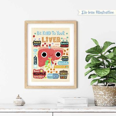 be kind to your liver poster